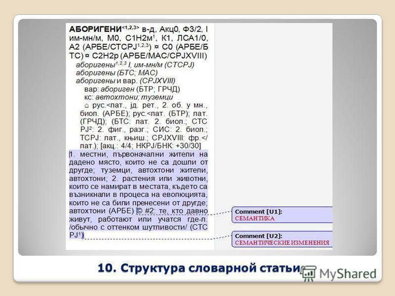 10. Структура словарной статьи