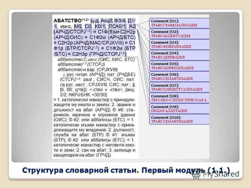 Структура словарной статьи. Первый модуль (1.1.)