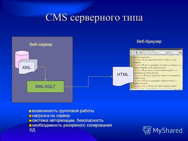CMS серверного типа Веб-браузер XML/XSLT HTML Веб-сервер XML +возможность групповой работы - нагрузка на сервер - система авторизации, безопасность - необходимость резервного копирования БД