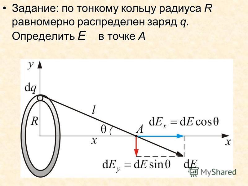 Задание: по тонкому кольцу радиуса R равномерно распределен заряд q. Определить Е в точке АЗадание: по тонкому кольцу радиуса R равномерно распределен заряд q. Определить Е в точке А