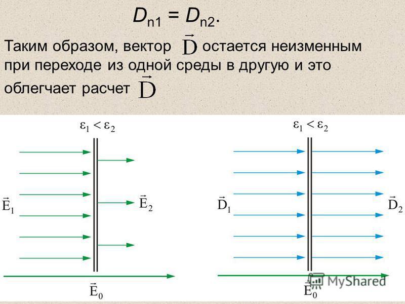 Таким образом, вектор остается неизменным при переходе из одной среды в другую и это облегчает расчет
