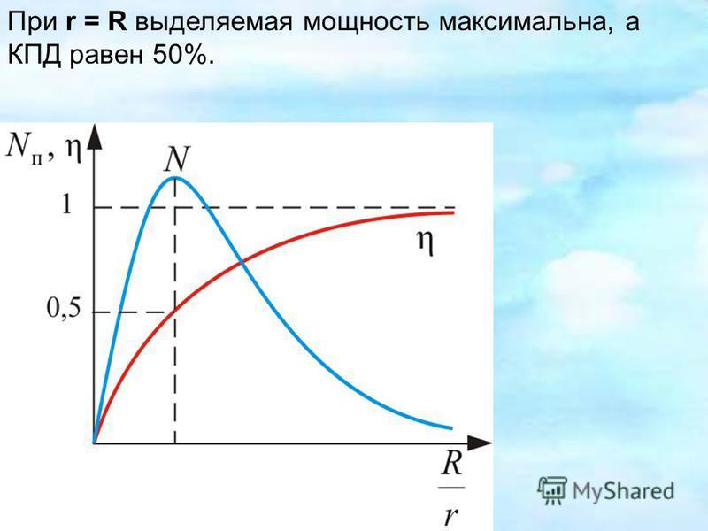 При r = R выделяемая мощность максимальна, а КПД равен 50%.