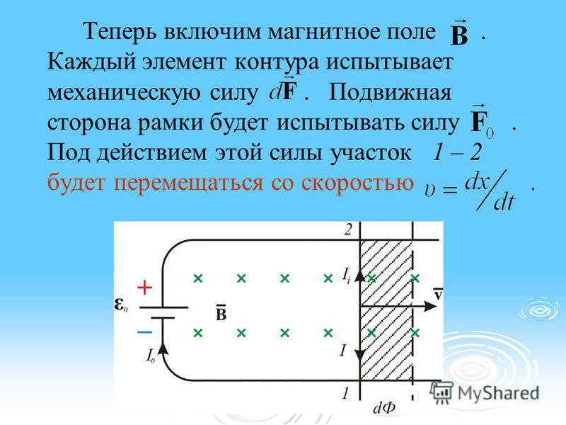 Теперь включим магнитное поле. Каждый элемент контура испытывает механическую силу. Подвижная сторона рамки будет испытывать силу. Под действием этой силы участок 1 – 2 будет перемещаться со скоростью.