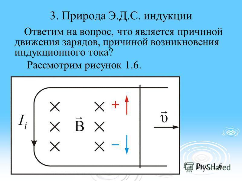 3. Природа Э.Д.С. индукции Ответим на вопрос, что является причиной движения зарядов, причиной возникновения индукционного тока? Рассмотрим рисунок 1.6. Рис. 1.6