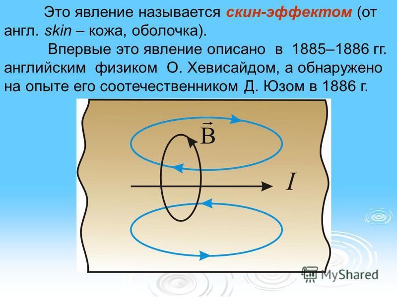 Это явление называется скин-эффектом (от англ. skin – кожа, оболочка). Впервые это явление описано в 1885–1886 гг. английским физиком О. Хевисайдом, а обнаружено на опыте его соотечественником Д. Юзом в 1886 г.