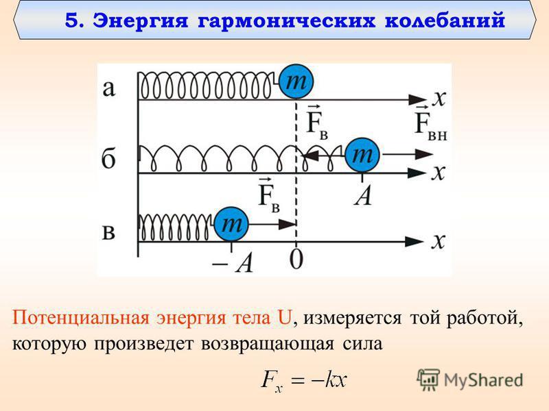 5. Энергия гармонических колебаний Потенциальная энергия тела U, измеряется той работой, которую произведет возвращающая сила