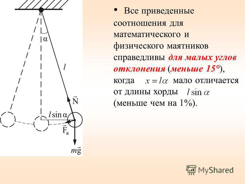 Все приведенные соотношения для математического и физического маятников справедливы для малых углов отклонения (меньше 15°), когда мало отличается от длины хорды (меньше чем на 1%).