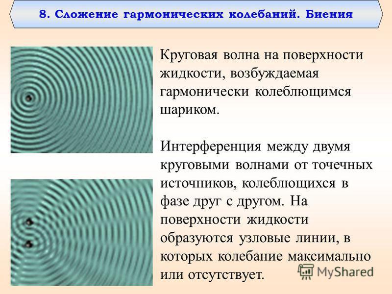 8. Сложение гармонических колебаний. Биения Круговая волна на поверхности жидкости, возбуждаемая гармонически колеблющимся шариком. Интерференция между двумя круговыми волнами от точечных источников, колеблющихся в фазе друг с другом. На поверхности