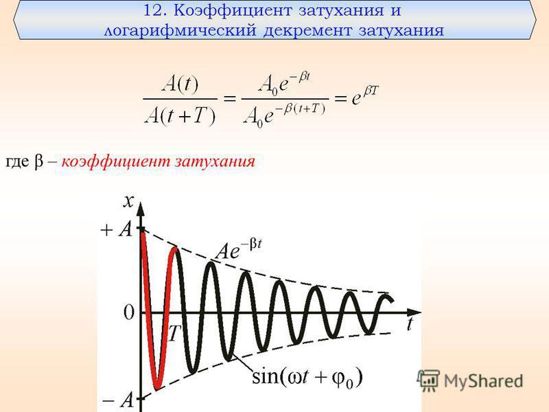 12. Коэффициент затухания и логарифмический декремент затухания где β – коэффициент затухания