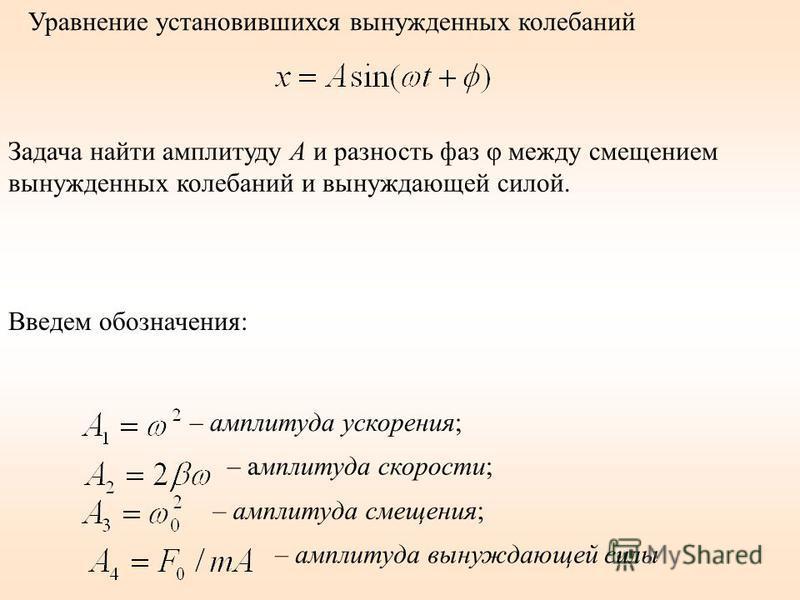 Уравнение установившихся вынужденных колебаний Задача найти амплитуду А и разность фаз φ между смещением вынужденных колебаний и вынуждающей силой. – амплитуда ускорения; – амплитуда скорости; – амплитуда смещения; – амплитуда вынуждающей силы Введем