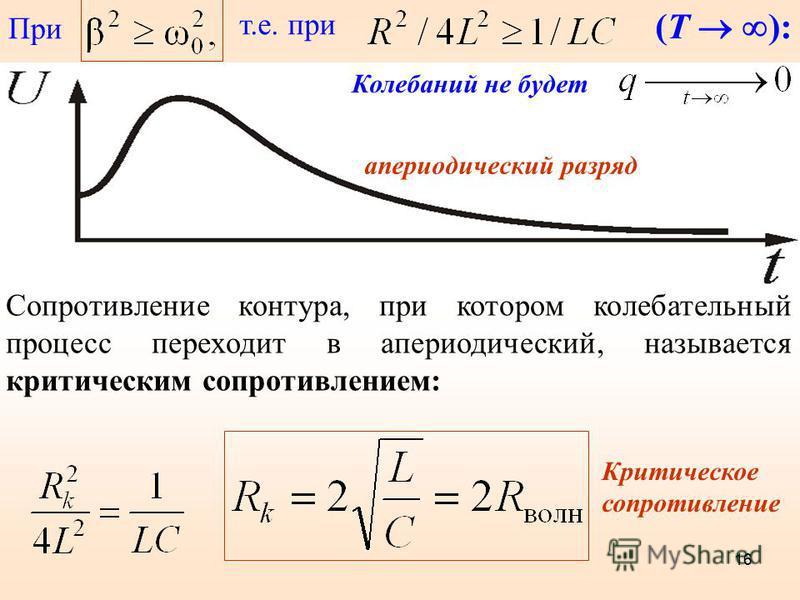 т.е. при Сопротивление контура, при котором колебательный процесс переходит в апериодический, называется критическим сопротивлением: При апериодический разряд 16 (Т ): Колебаний не будет Критическое сопротивление