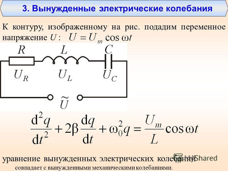 3. Вынужденные электрические колебания К контуру, изображенному на рис. подадим переменное напряжение U : уравнение вынужденных электрических колебаний совпадает с вынужденными механическими колебаниями.