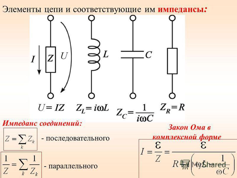 Элементы цепи и соответствующие им импедансы : Закон Ома в комплексной форме - параллельного Импеданс соединений: - последовательного