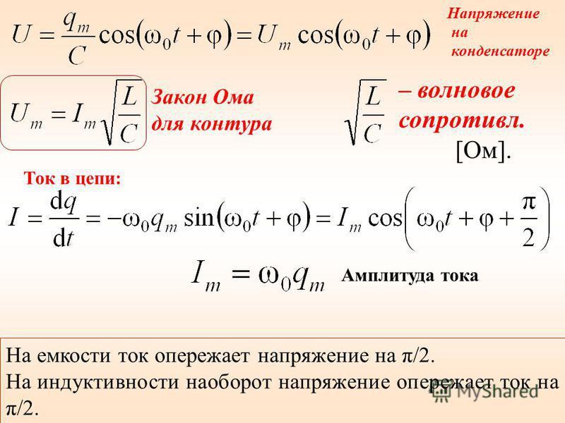 Закон Ома для контура На емкости ток опережает напряжение на π/2. На индуктивности наоборот напряжение опережает ток на π/2. – волновое сопротивл. [Ом]. Напряжение на конденсаторе Ток в цепи: Амплитуда тока