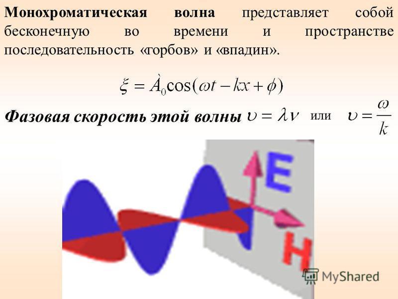 Монохроматическая волна представляет собой бесконечную во времени и пространстве последовательность «горбов» и «впадин». Фазовая скорость этой волны или