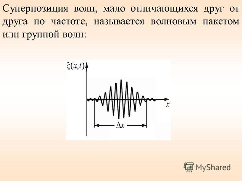 Суперпозиция волн, мало отличающихся друг от друга по частоте, называется волновым пакетом или группой волн: