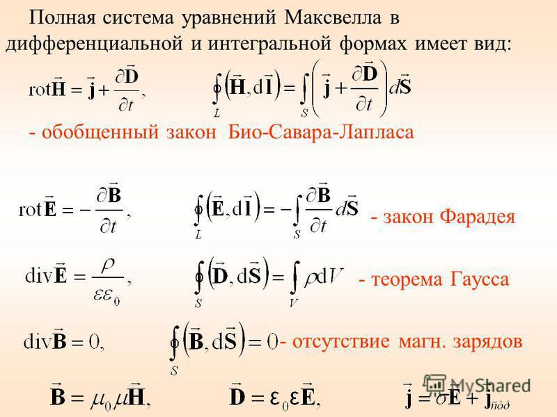 Полная система уравнений Максвелла в дифференциальной и интегральной формах имеет вид: - обобщенный закон Био-Савара-Лапласа - закон Фарадея - теорема Гаусса - отсутствие магн. зарядов