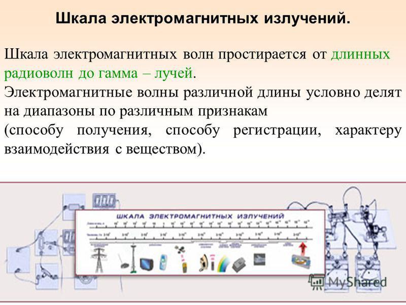 Шкала электромагнитных излучений. Шкала электромагнитных волн простирается от длинных радиоволн до гамма – лучей. Электромагнитные волны различной длины условно делят на диапазоны по различным признакам (способу получения, способу регистрации, характ
