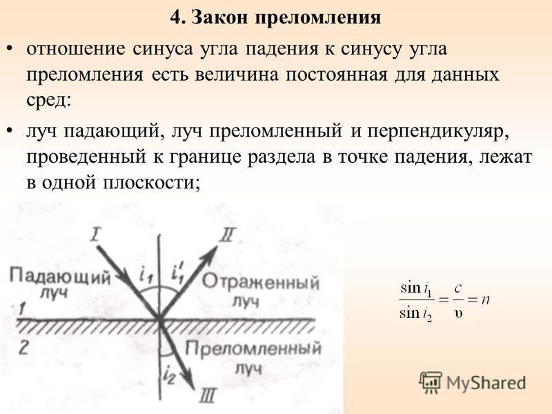 4. Закон преломления отношение синуса угла падения к синусу угла преломления есть величина постоянная для данных сред: луч падающий, луч преломленный и перпендикуляр, проведенный к границе раздела в точке падения, лежат в одной плоскости;