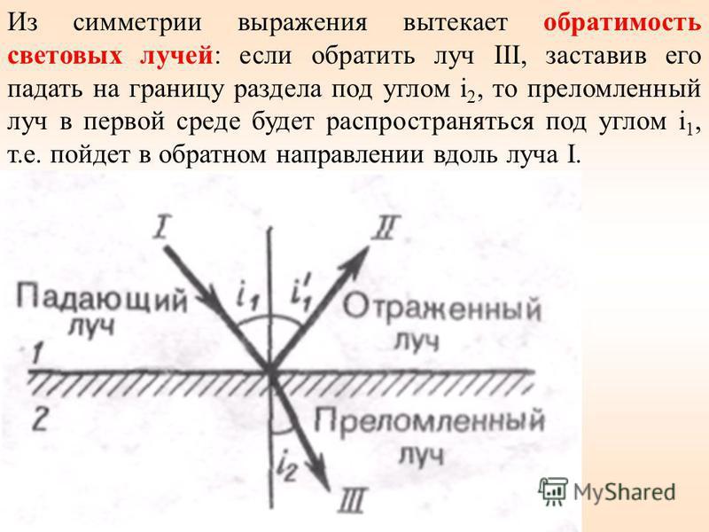 Из симметрии выражения вытекает обратимость световых лучей: если обратить луч III, заставив его падать на границу раздела под углом i 2, то преломленный луч в первой среде будет распространяться под углом i 1, т.е. пойдет в обратном направлении вдоль