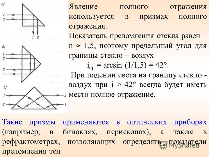 Явление полного отражения используется в призмах полного отражения. Показатель преломления стекла равен n 1,5, поэтому предельный угол для границы стекло – воздух i np = arcsin (1/1,5) = 42°. При падении света на границу стекло - воздух при i > 42° в