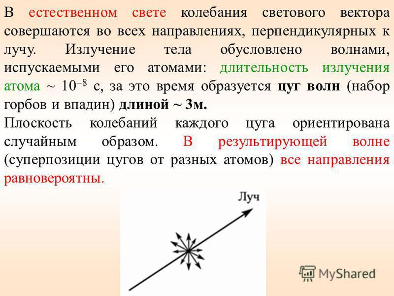 В естественном свете колебания светового вектора совершаются во всех направлениях, перпендикулярных к лучу. Излучение тела обусловлено волнами, испускаемыми его атомами: длительность излучения атома ~ 10 –8 с, за это время образуется цуг волн (набор