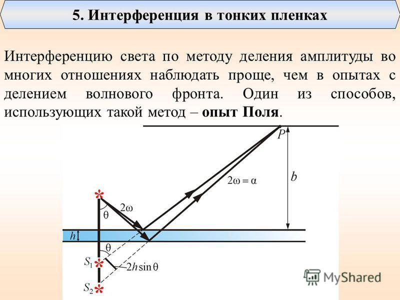5. Интерференция в тонких пленках Интерференцию света по методу деления амплитуды во многих отношениях наблюдать проще, чем в опытах с делением волнового фронта. Один из способов, использующих такой метод – опыт Поля.