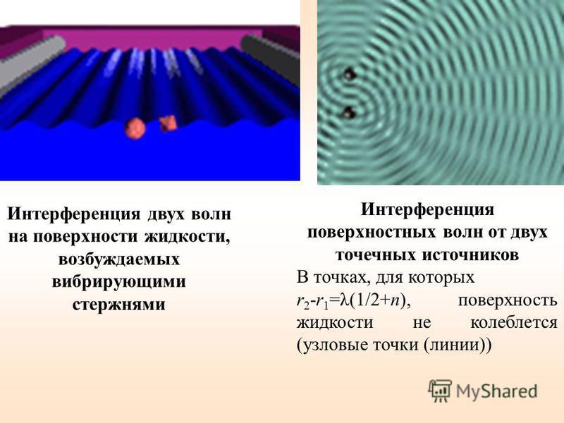 Интерференция двух волн на поверхности жидкости, возбуждаемых вибрирующими стержнями Интерференция поверхностных волн от двух точечных источников В точках, для которых r 2 -r 1 =λ(1/2+n), поверхность жидкости не колеблется (узловые точки (линии))