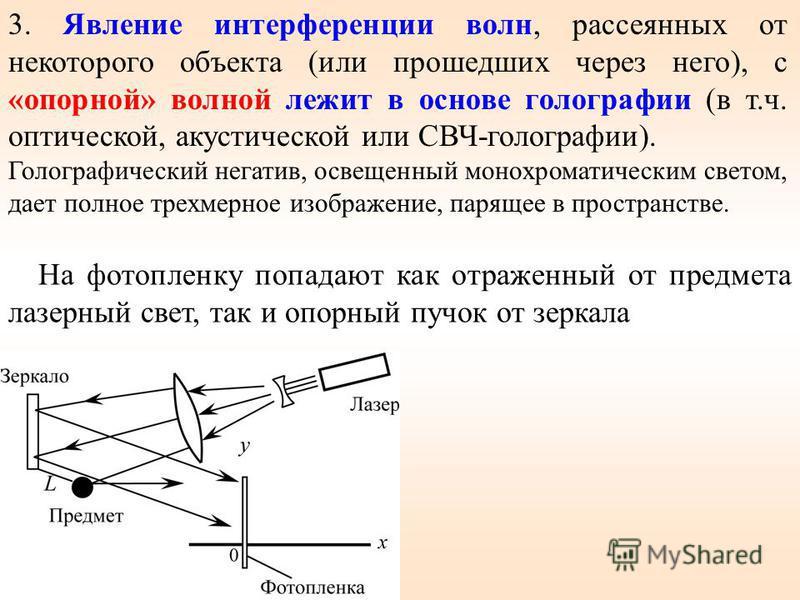 Использование интерференции электромагнитных волн радиодиапазона