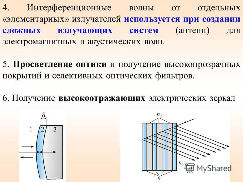 4. Интерференционные волны от отдельных «элементарных» излучателей используется при создании сложных излучающих систем (антенн) для электромагнитных и акустических волн. 5. Просветление оптики и получение высоко прозрачных покрытий и селективных опти