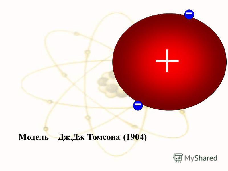 Модель Дж.Дж Томсона (1904)