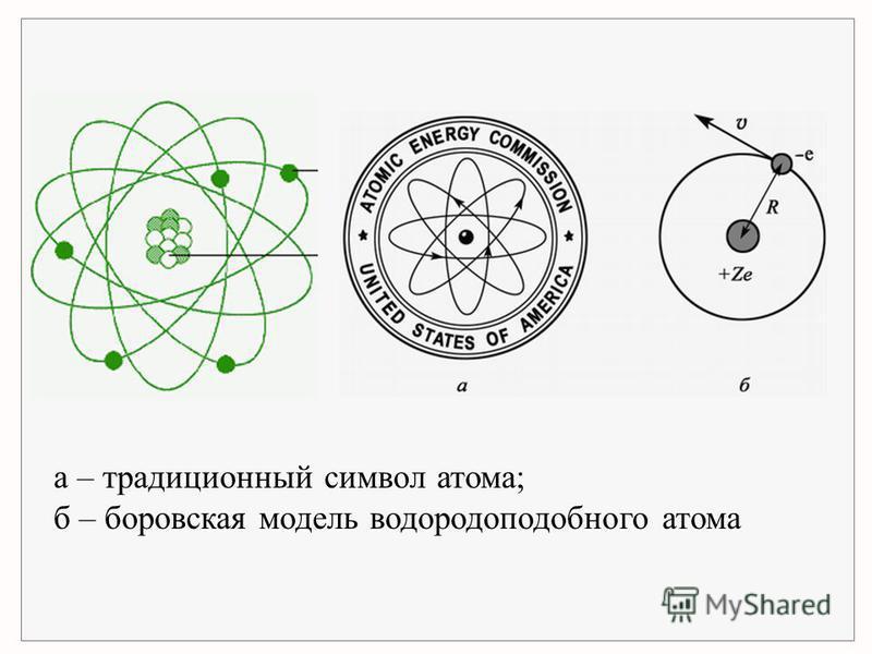 а – традиционный символ атома; б – боровская модель водородоподобного атома