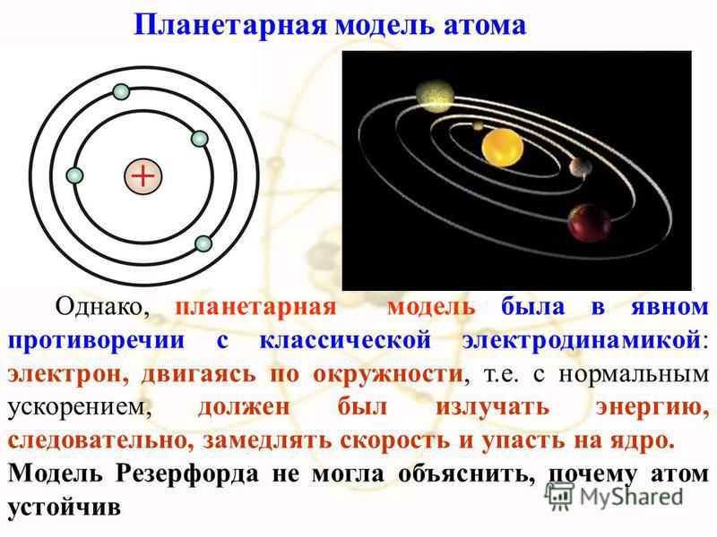 Однако, планетарная модель была в явном противоречии с классической электродинамикой: электрон, двигаясь по окружности, т.е. с нормальным ускорением, должен был излучать энергию, следовательно, замедлять скорость и упасть на ядро. Модель Резерфорда н