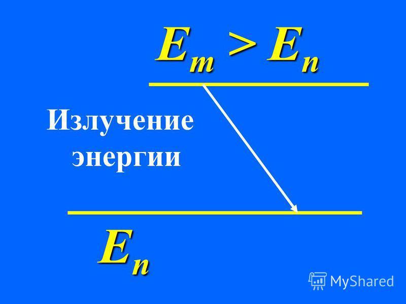 ЕnЕnЕnЕn E m > E n Излучение энергии