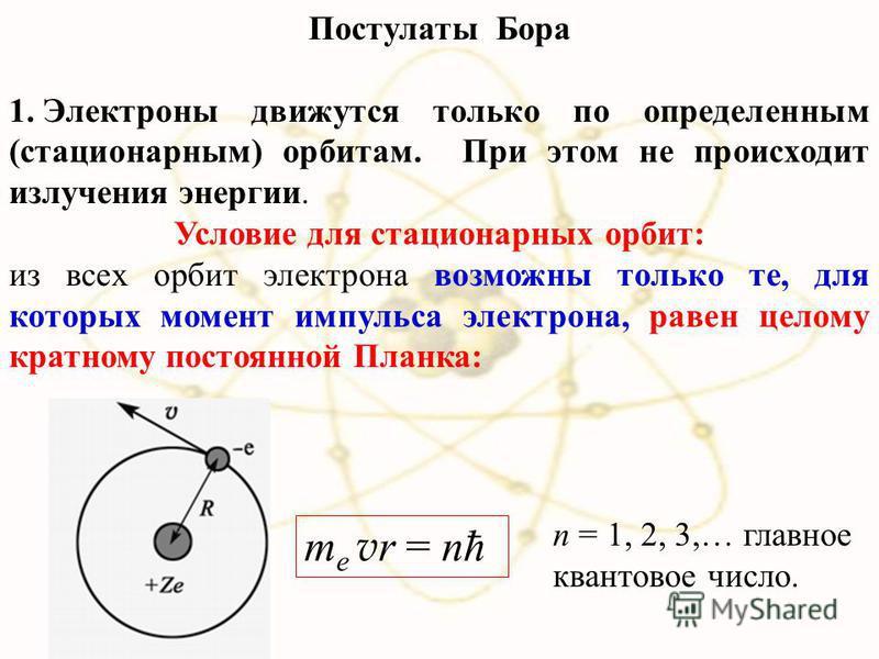 Постулаты Бора 1. Электроны движутся только по определенным (стационарным) орбитам. При этом не происходит излучения энергии. Условие для стационарных орбит: из всех орбит электрона возможны только те, для которых момент импульса электрона, равен цел