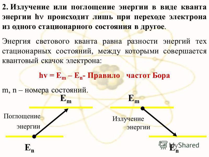 2. Излучение или поглощение энергии в виде кванта энергии h происходит лишь при переходе электрона из одного стационарного состояния в другое. Энергия светового кванта равна разности энергий тех стационарных состояний, между которыми совершается кван