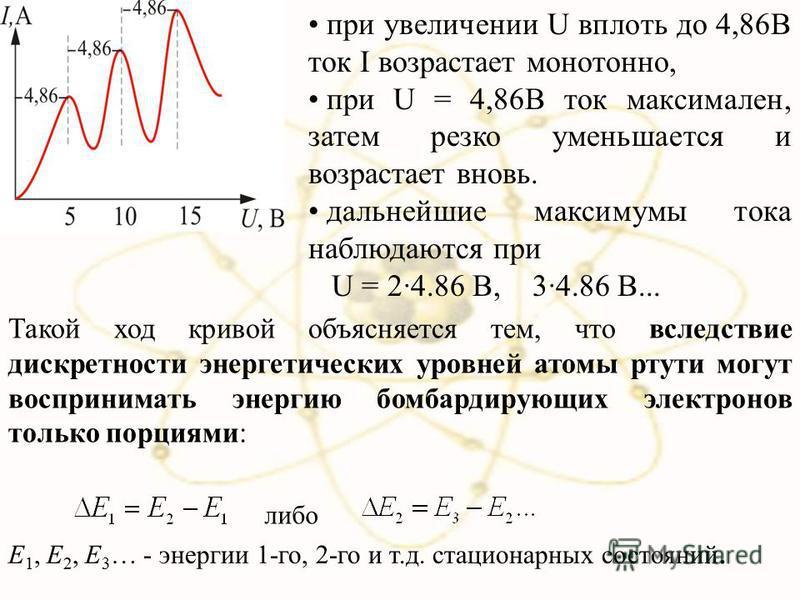 Такой ход кривой объясняется тем, что вследствие дискретности энергетических уровней атомы ртути могут воспринимать энергию бомбардирующих электронов только порциями: либо Е 1, Е 2, Е 3 … - энергии 1-го, 2-го и т.д. стационарных состояний. при увелич