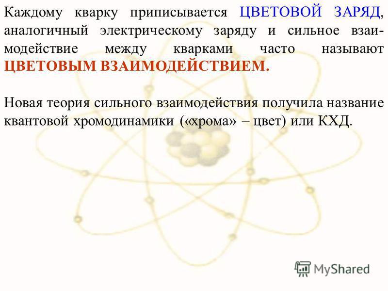 Каждому кварку приписывается ЦВЕТОВОЙ ЗАРЯД, аналогичный электрическому заряду и сильное взаи- модействие между кварками часто называют ЦВЕТОВЫМ ВЗАИМОДЕЙСТВИЕМ. Новая теория сильного взаимодействия получила название квантовой хромодинамики («хрома»