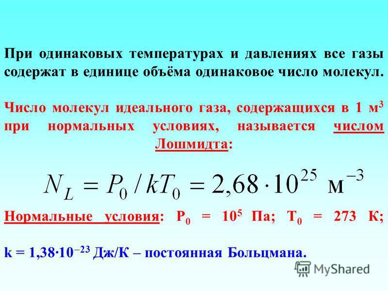 При одинаковых температурах и давлениях все газы содержат в единице объёма одинаковое число молекул. Число молекул идеального газа, содержащихся в 1 м 3 при нормальных условиях, называется числом Лошмидта: Нормальные условия: P 0 = 10 5 Па; Т 0 = 273
