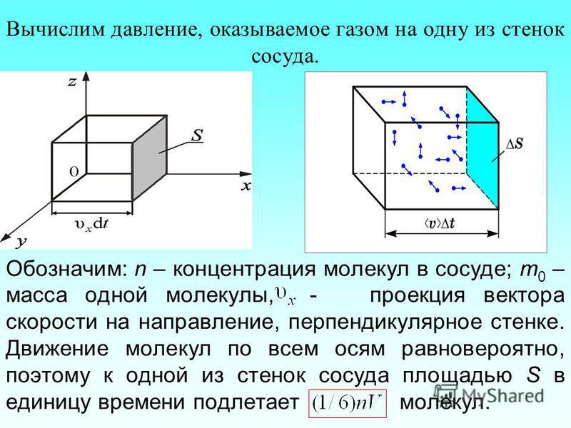 Вычислим давление, оказываемое газом на одну из стенок сосуда. Обозначим: n – концентрация молекул в сосуде; m 0 – масса одной молекулы, - проекция вектора скорости на направление, перпендикулярное стенке. Движение молекул по всем осям равновероятно,