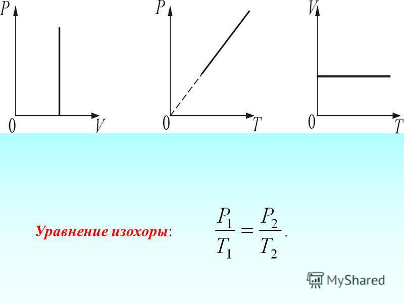 Уравнение изохоры: