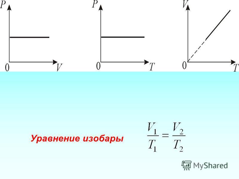 Уравнение изобары