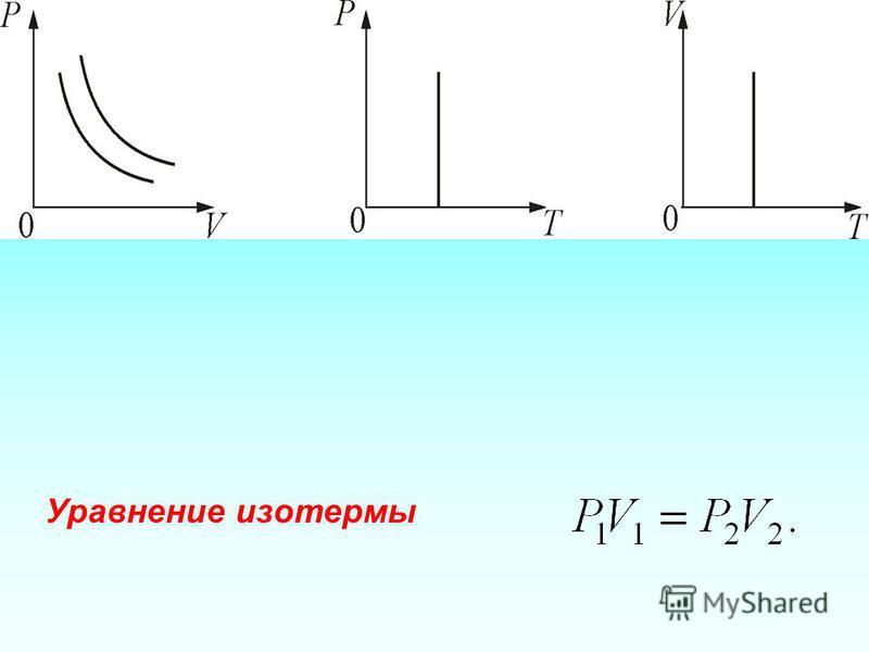 Уравнение изотермы