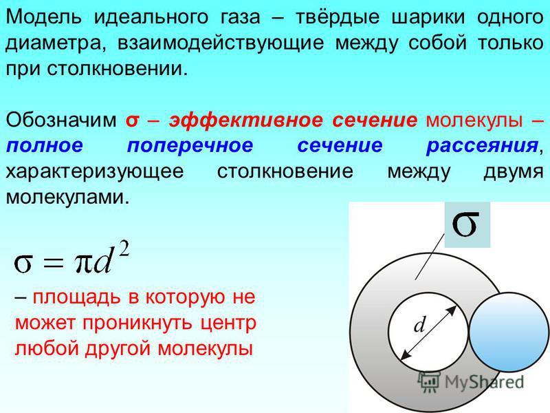 Модель идеального газа – твёрдые шарики одного диаметра, взаимодействующие между собой только при столкновении. Обозначим σ – эффективное сечение молекулы – полное поперечное сечение рассеяния, характеризующее столкновение между двумя молекулами. – п