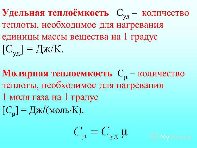 Удельная теплоёмкость С уд – количество теплоты, необходимое для нагревания единицы массы вещества на 1 градус [C уд ] = Дж/К. Молярная теплоемкость С μ количество теплоты, необходимое для нагревания 1 моля газа на 1 градус [C μ ] = Дж / (моль К).