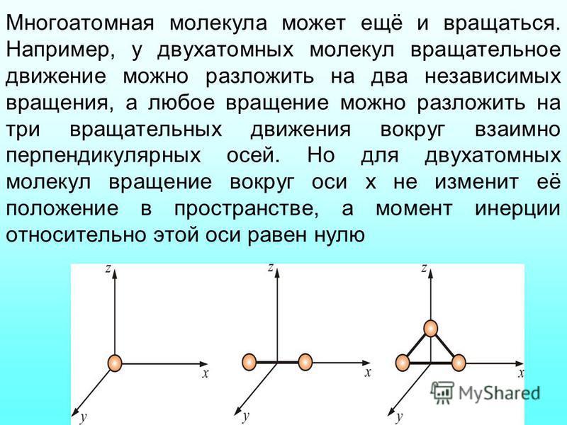 Многоатомная молекула может ещё и вращаться. Например, у двухатомных молекул вращательное движение можно разложить на два независимых вращения, а любое вращение можно разложить на три вращательных движения вокруг взаимно перпендикулярных осей. Но для