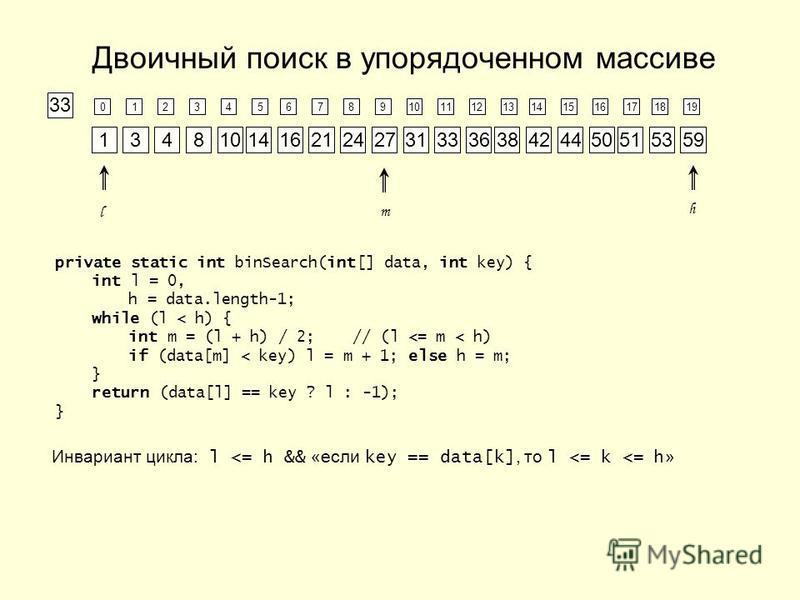 Двоичный поиск в упорядоченном массиве 123456789101112131415161718190 134810141621242731333638424450515359 l hm 33 private static int binSearch(int[] data, int key) { int l = 0, h = data.length-1; while (l < h) { int m = (l + h) / 2; // (l <= m < h)