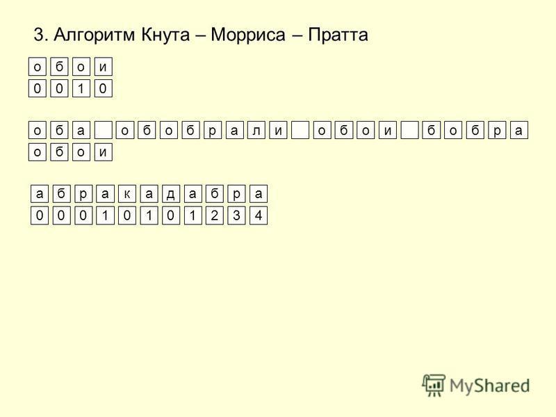 3. Алгоритм Кнута – Морриса – Пратта оба обобрали обои бобра обои 0010 обра 0001 кода 0101 бра 234