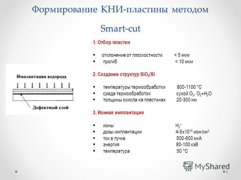 Формирование КНИ-пластины методом Smart-cut 1. Отбор пластин отклонение от плоскостности < 5 мкм прогиб < 10 мкм 2. Создание структур SiO 2 /Si температуры термообработки 800-1100 °С среда термообработок сухой O 2, O 2 +Н 2 O толщины окисла на пласти