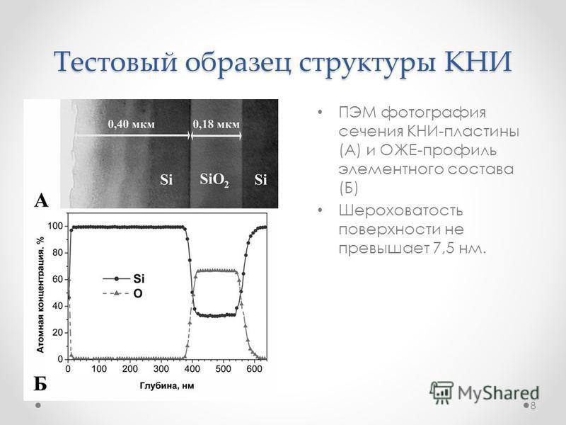 Тестовый образец структуры КНИ ПЭМ фотография сечения КНИ-пластины (А) и ОЖЕ-профиль элементного состава (Б) Шероховатость поверхности не превышает 7,5 нм. 8
